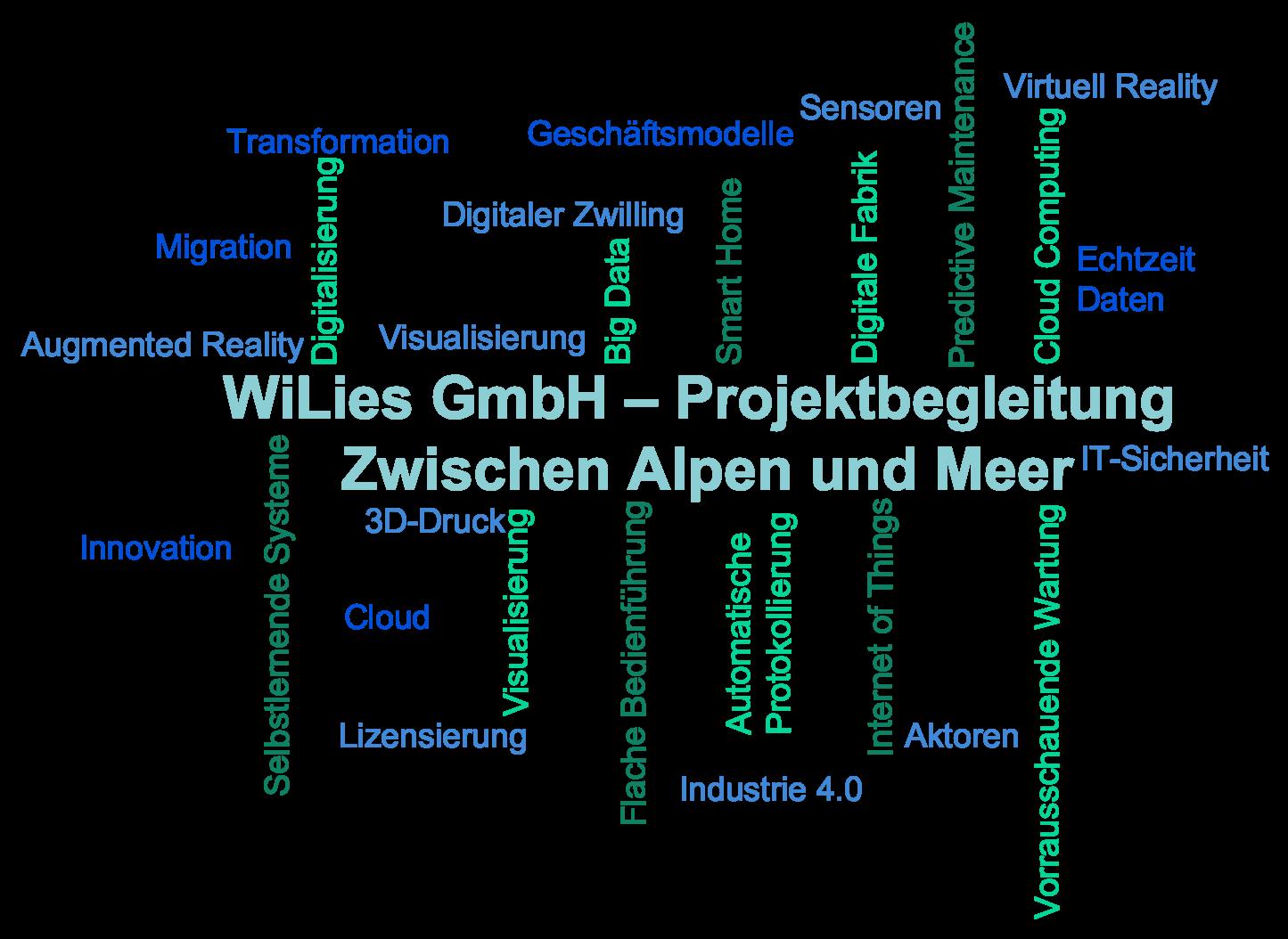 Digitalisierung, IoT, Industrie 4.0, Visualisierung